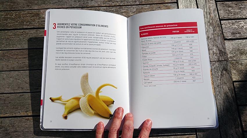 Savoir quoi manger : Hypertension, 21 jours de menus d..